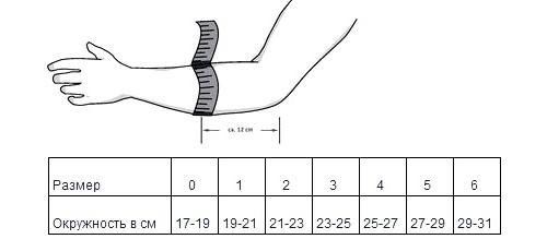băi pentru durere în articulațiile mâinilor genunchii și articulațiile fac clic