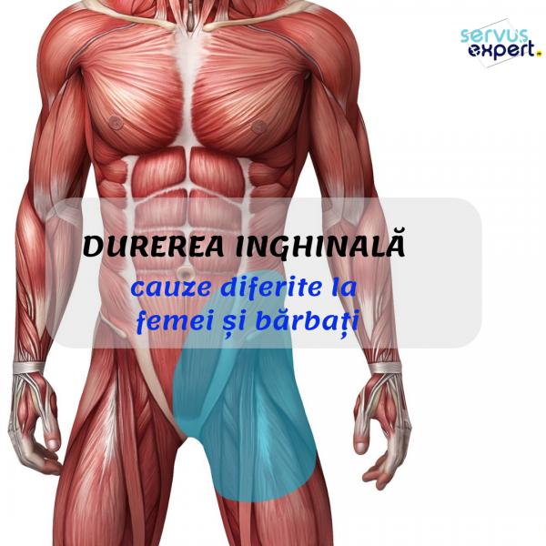 primul ajutor pentru durerile acute articulare dimexid pentru inflamația articulară